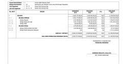 Rencana dan Laporan Realisasi Anggaran 2018